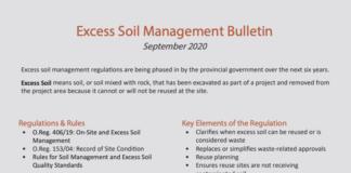 excess soil bulletin nchca