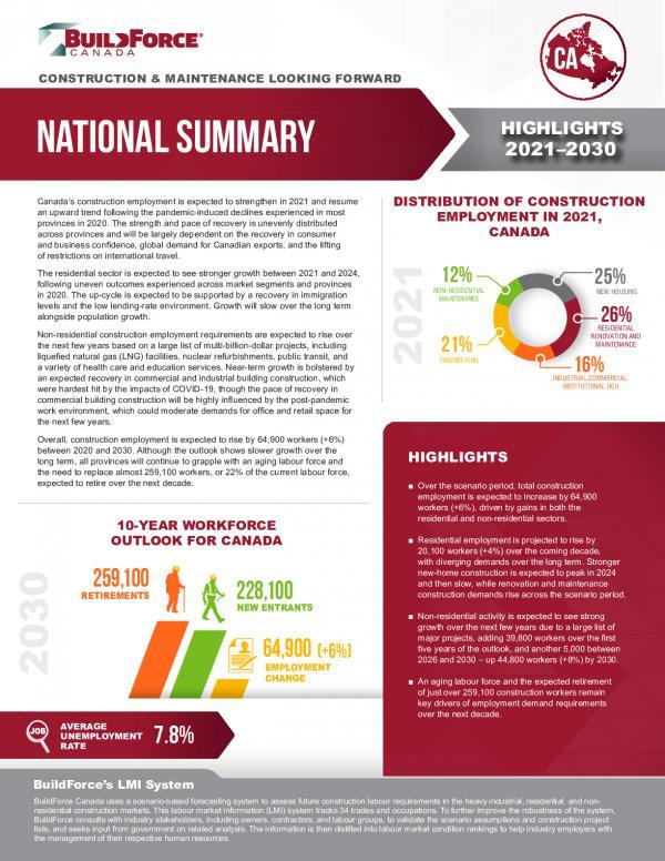 buildforce national summary 2021