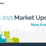 p3 market update